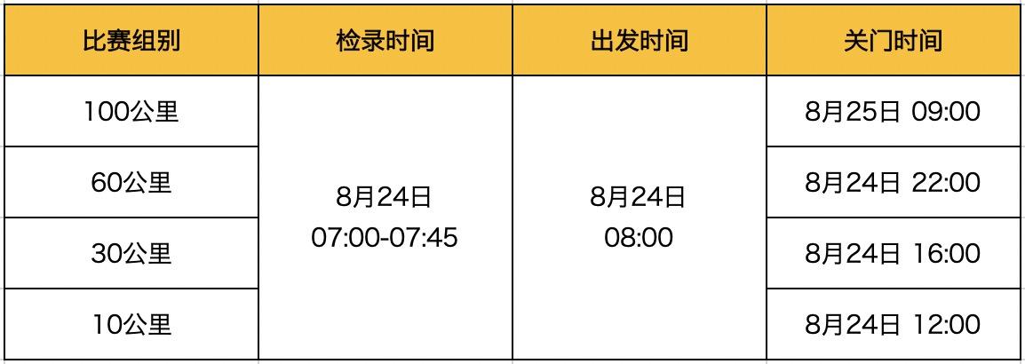 贵州越野赛|毕节越野赛|百里杜鹃越野赛|2019百里杜鹃国际越野跑挑战赛