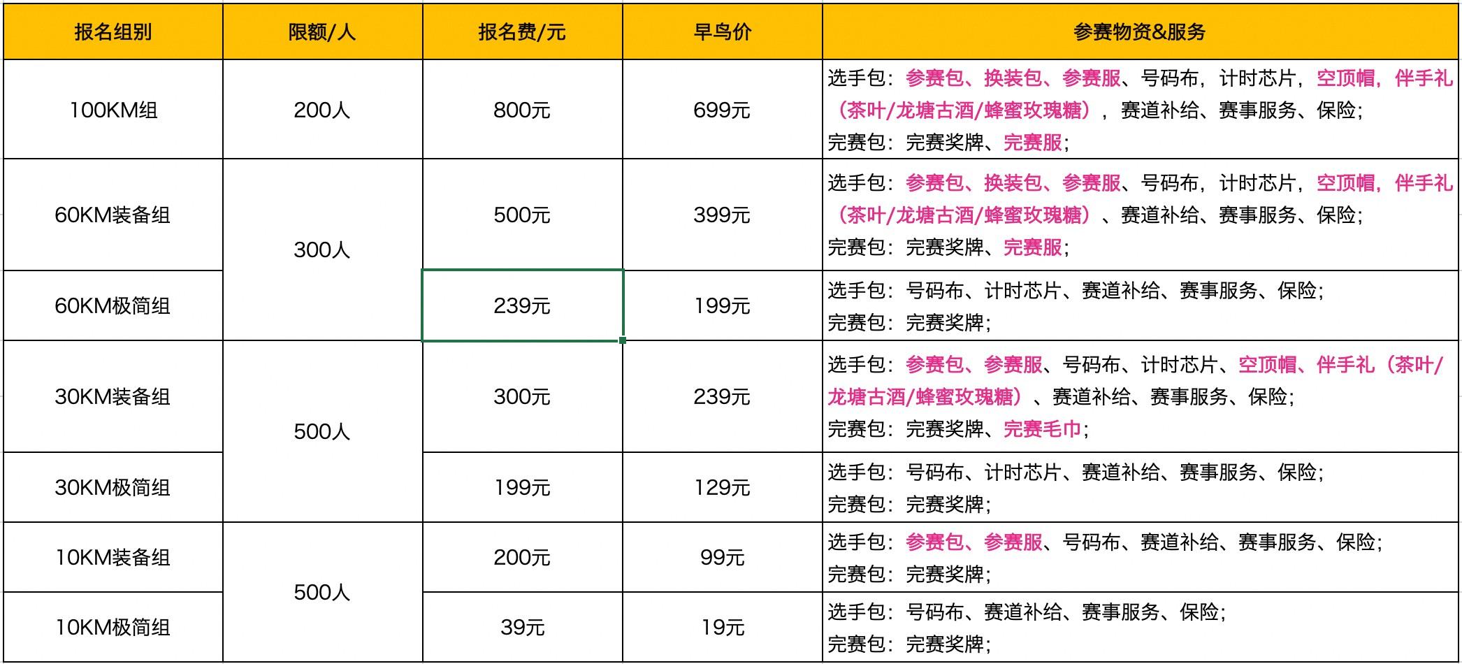 贵州越野赛 毕节越野赛 百里杜鹃越野赛 2019百里杜鹃国际越野跑挑战赛